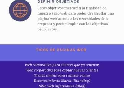 Infografía para crear una página web