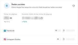 Redes sociales Search Console Insights